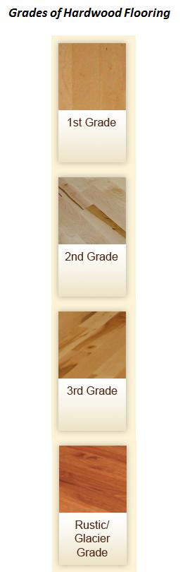 Grades_of_hardwood_flooring